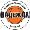nadezhda-basketball